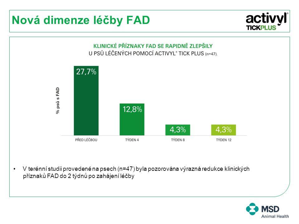 Nová dimenze léčby FAD V terénní studii provedené na psech (n=47) byla pozorována výrazná redukce klinických příznaků FAD do 2 týdnů po zahájení léčby