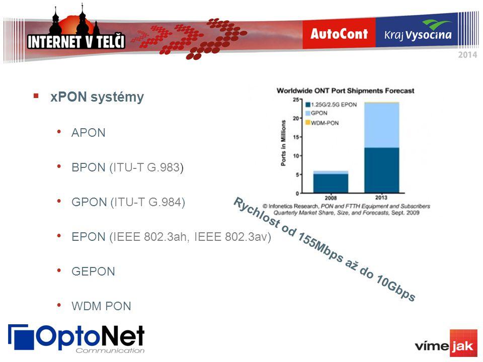  xPON systémy APON BPON (ITU-T G.983) GPON (ITU-T G.984) EPON (IEEE 802.3ah, IEEE 802.3av) GEPON WDM PON Rychlost od 155Mbps až do 10Gbps