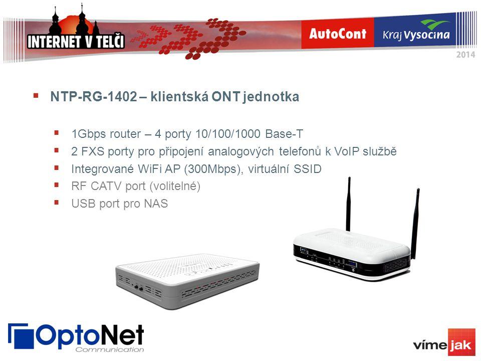  NTP-RG-1402 – klientská ONT jednotka  1Gbps router – 4 porty 10/100/1000 Base-T  2 FXS porty pro připojení analogových telefonů k VoIP službě  In