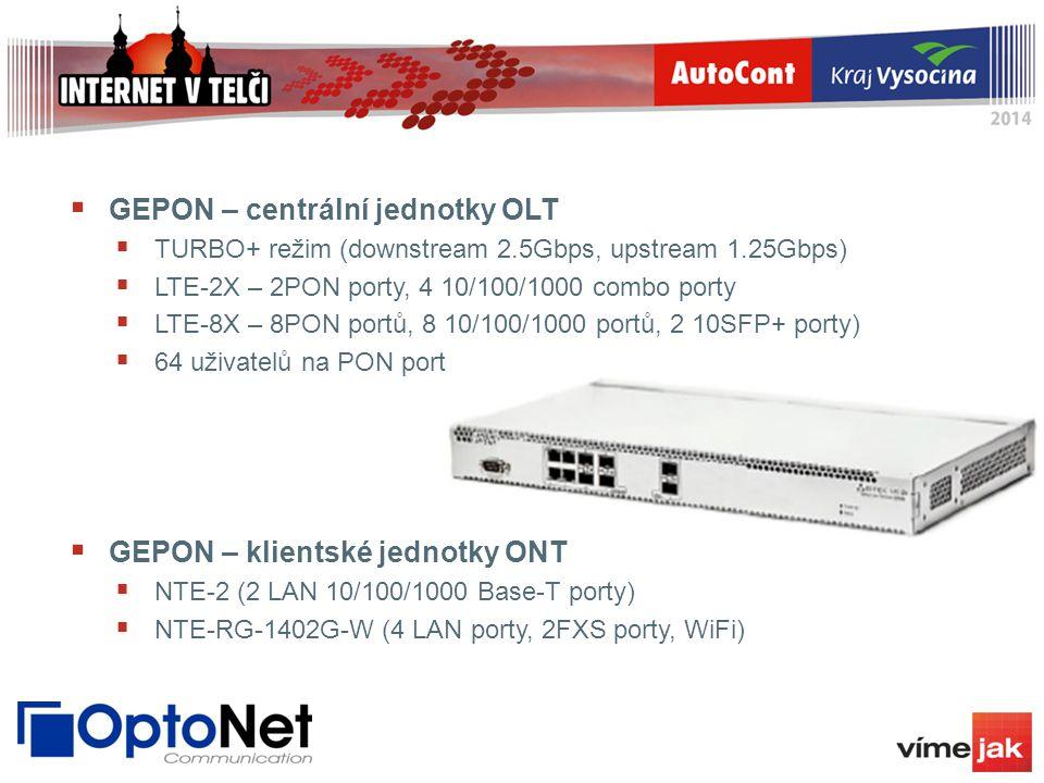  GEPON – centrální jednotky OLT  TURBO+ režim (downstream 2.5Gbps, upstream 1.25Gbps)  LTE-2X – 2PON porty, 4 10/100/1000 combo porty  LTE-8X – 8P