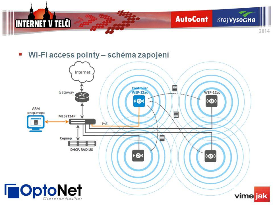  Wi-Fi access pointy – schéma zapojení