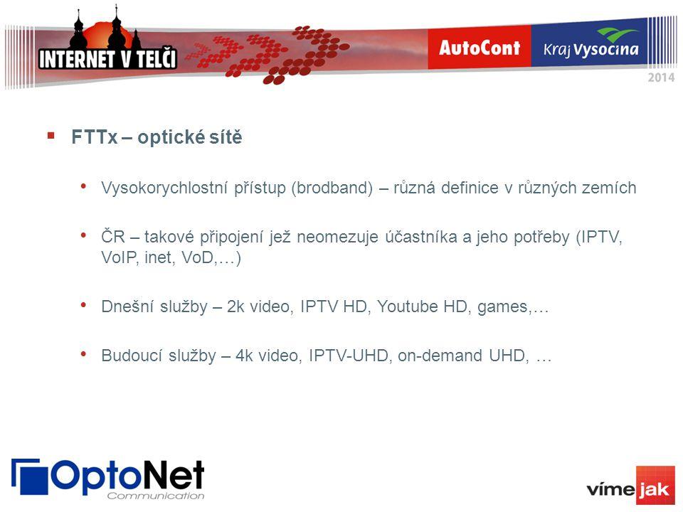  FTTx – optické sítě Vysokorychlostní přístup (brodband) – různá definice v různých zemích ČR – takové připojení jež neomezuje účastníka a jeho potře