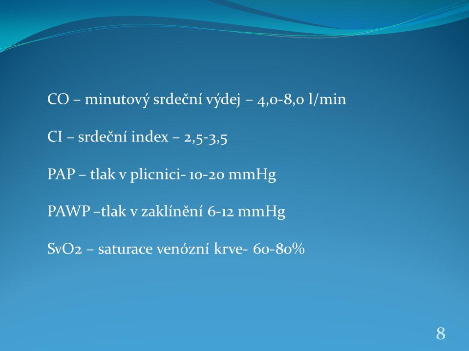 CO – minutový srdeční výdej – 4,0-8,0 l/min CI – srdeční index – 2,5-3,5 PAP – tlak v plicnici- 10-20 mmHg PAWP –tlak v zaklínění 6-12 mmHg SvO2 – sat