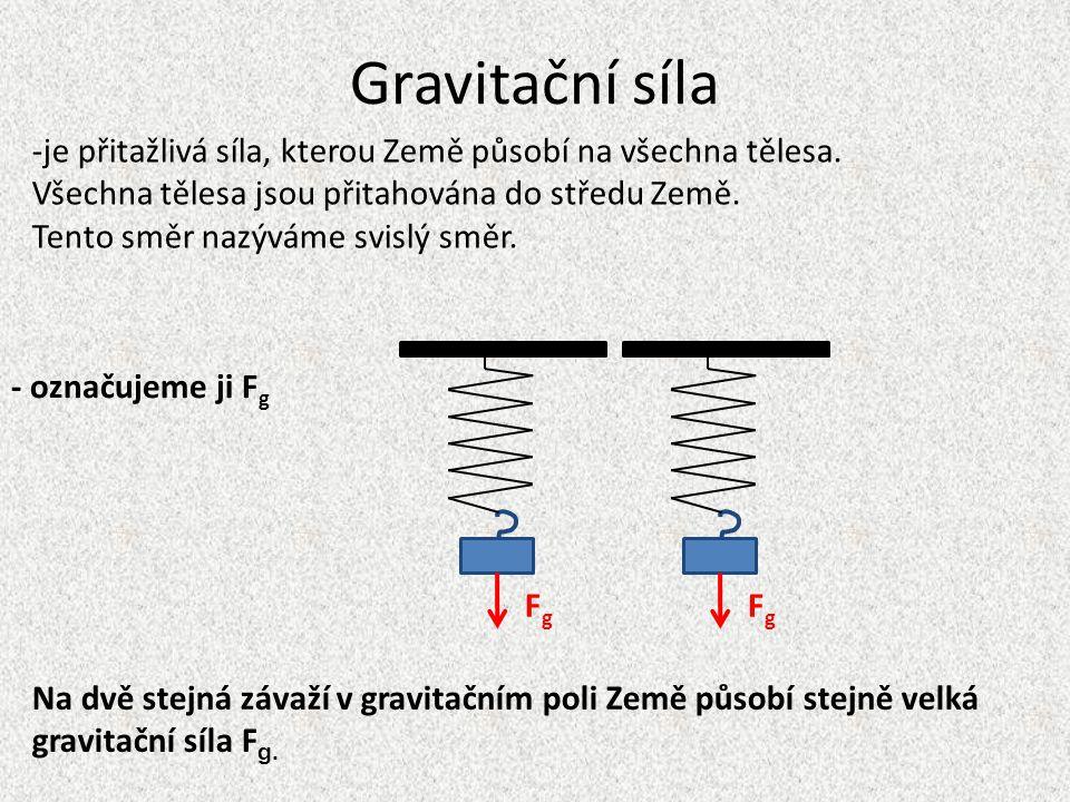Gravitační síla FgFg FgFg Když se podíváme na obrázek, můžeme říci, na čem závisí velikost gravitační síly.