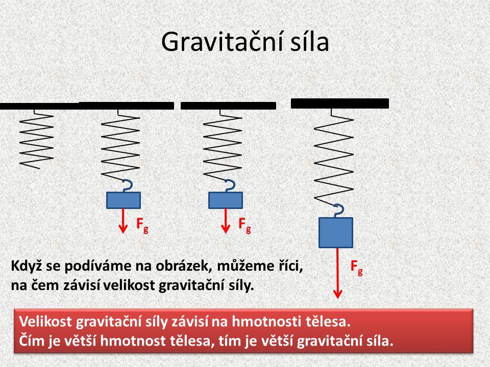 Gravitační síla FgFg FgFg Je gravitační síla všude na Zemi stejná.