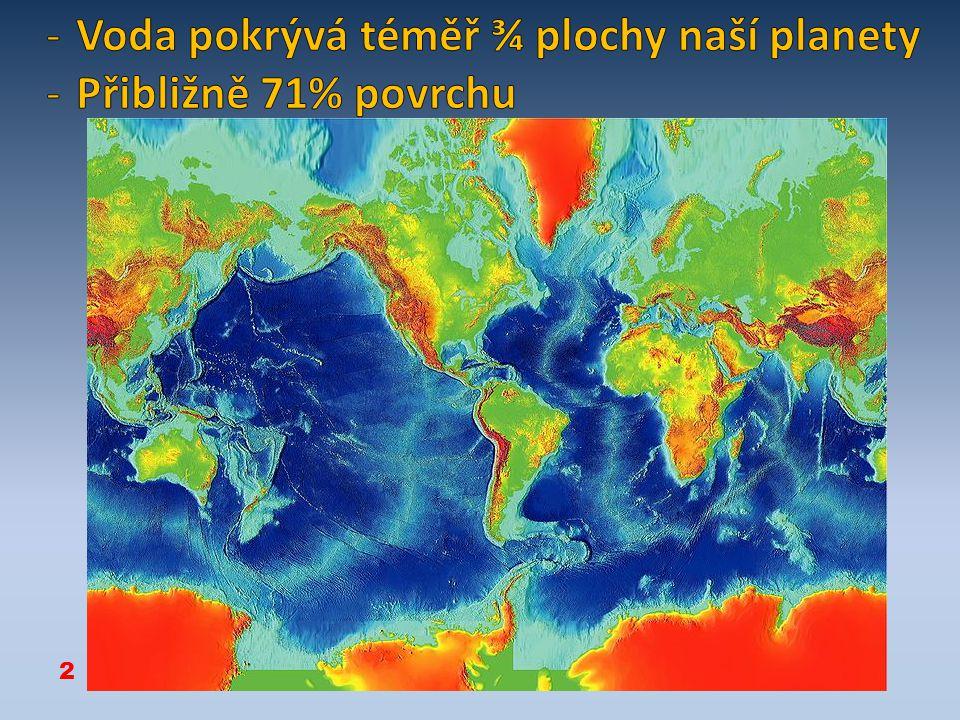 Koloběh vody v přírodě 3