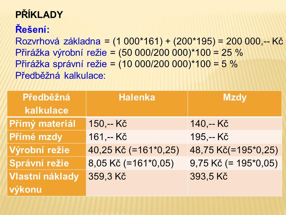PŘÍKLADY Předběžná kalkulace HalenkaMzdy Přímý materiál150,-- Kč140,-- Kč Přímé mzdy161,-- Kč195,-- Kč Výrobní režie40,25 Kč (=161*0,25)48,75 Kč(=195*