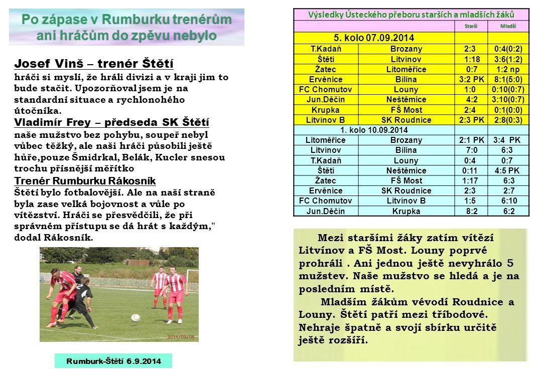 Po zápase v Rumburku trenérům ani hráčům do zpěvu nebylo Josef Vinš – trenér Štětí hráči si myslí, že hráli divizi a v kraji jim to bude stačit. Upozo