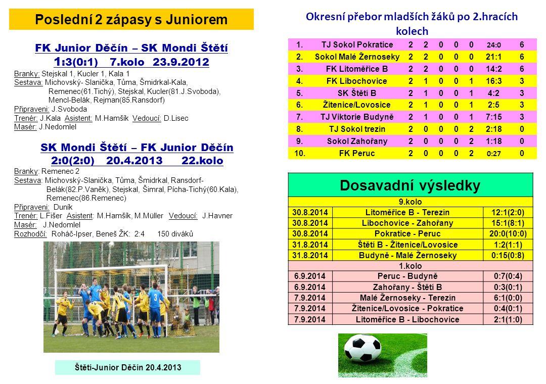 Poslední 2 zápasy s Juniorem FK Junior Děčín – SK Mondi Štětí 1 :3(0:1) 7.kolo 23.9.2012 Branky: Stejskal 1, Kucler 1, Kala 1 Sestava: Michovský- Slan