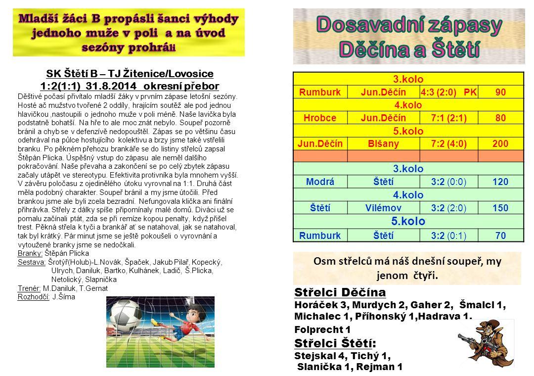 6.kolo 13.09.2014 HrobceBlšany13.09. 10:15SO ŠtětíJun.Děčín13.09.