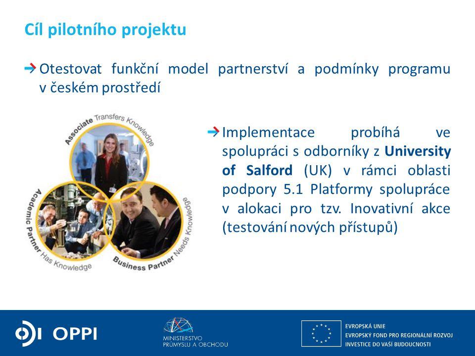 Ing. Martin Kocourek ministr průmyslu a obchodu ZPĚT NA VRCHOL – INSTITUCE, INOVACE A INFRASTRUKTURA Otestovat funkční model partnerství a podmínky pr