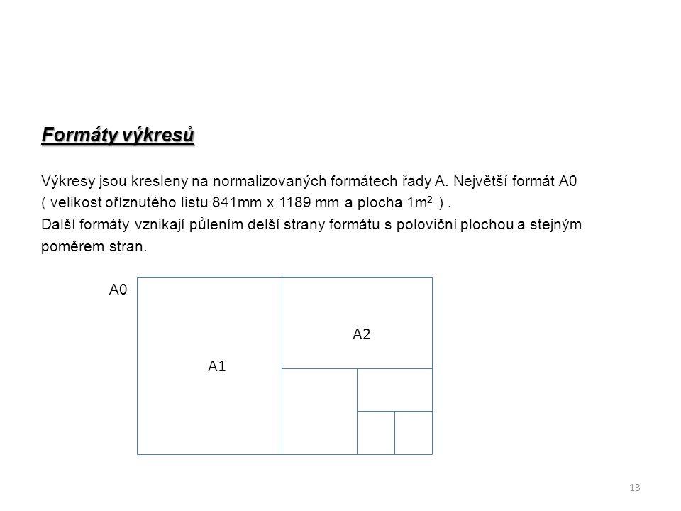 Formáty výkresů Výkresy jsou kresleny na normalizovaných formátech řady A. Největší formát A0 ( velikost oříznutého listu 841mm x 1189 mm a plocha 1m