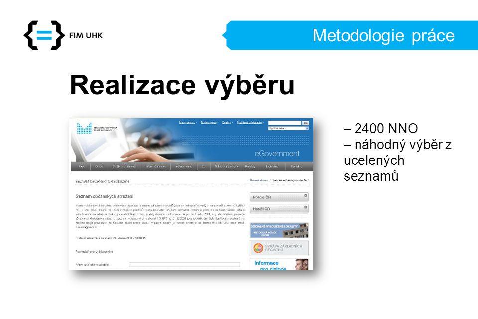 Metodologie práce Realizace výběru – 2400 NNO – náhodný výběr z ucelených seznamů