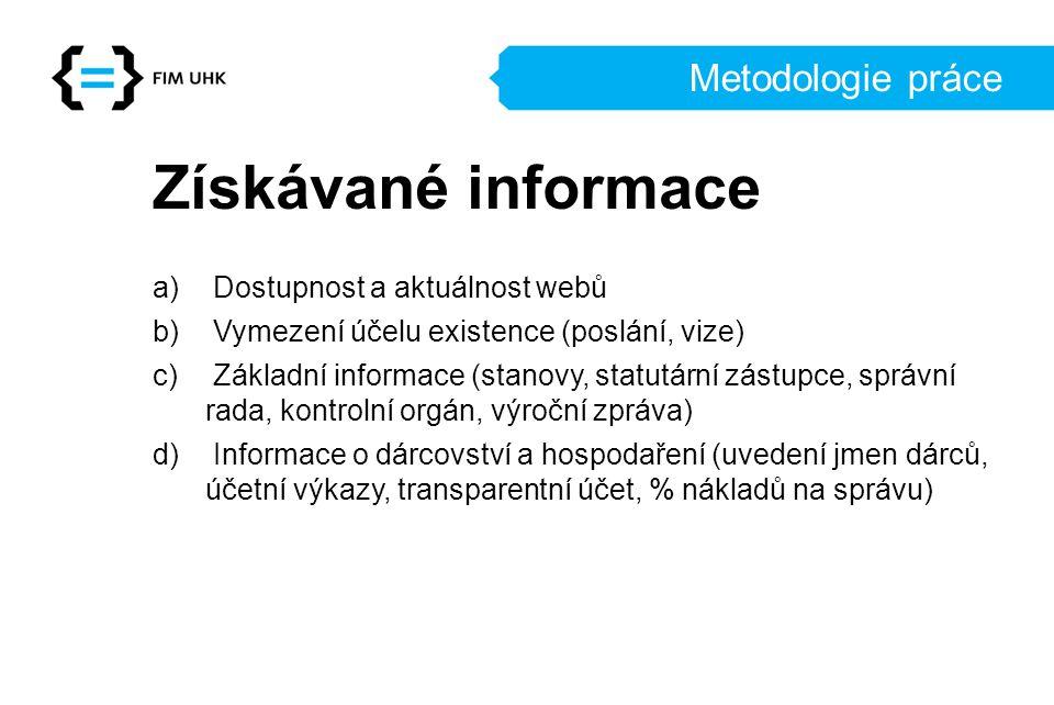 Metodologie práce Získávané informace a) Dostupnost a aktuálnost webů b) Vymezení účelu existence (poslání, vize) c) Základní informace (stanovy, statutární zástupce, správní rada, kontrolní orgán, výroční zpráva) d) Informace o dárcovství a hospodaření (uvedení jmen dárců, účetní výkazy, transparentní účet, % nákladů na správu)