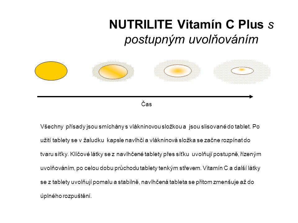 NUTRILITE Vitamín C Plus s postupným uvolňováním Všechny přísady jsou smíchány s vlákninovou složkou a jsou slisované do tablet.