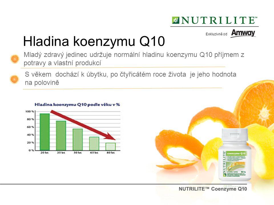 S věkem dochází k úbytku, po čtyřicátém roce života je jeho hodnota na polovině Mladý zdravý jedinec udržuje normální hladinu koenzymu Q10 příjmem z potravy a vlastní produkcí Hladina koenzymu Q10 Exkluzivně od
