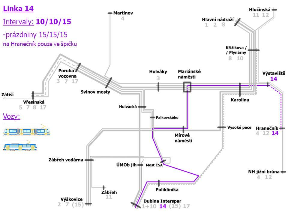 Linka 14 Intervaly: 10/10/15 -prázdniny 15/15/15 na Hranečník pouze ve špičku Vozy:
