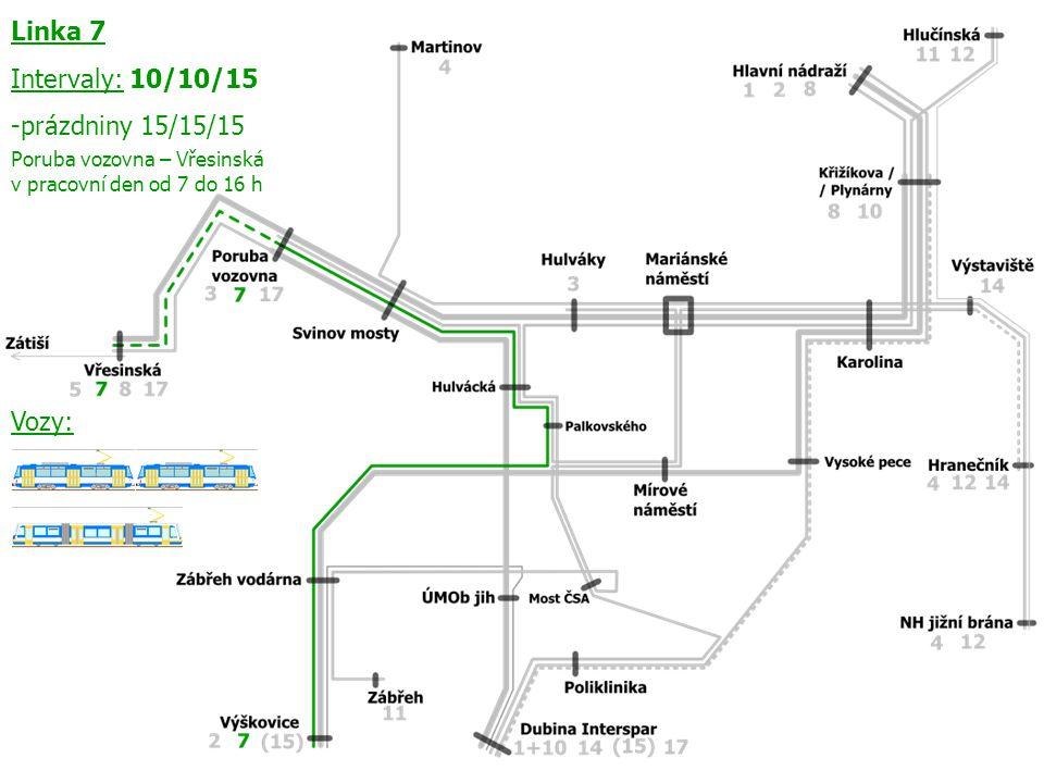 Linka 7 Intervaly: 10/10/15 -prázdniny 15/15/15 Poruba vozovna – Vřesinská v pracovní den od 7 do 16 h Vozy: