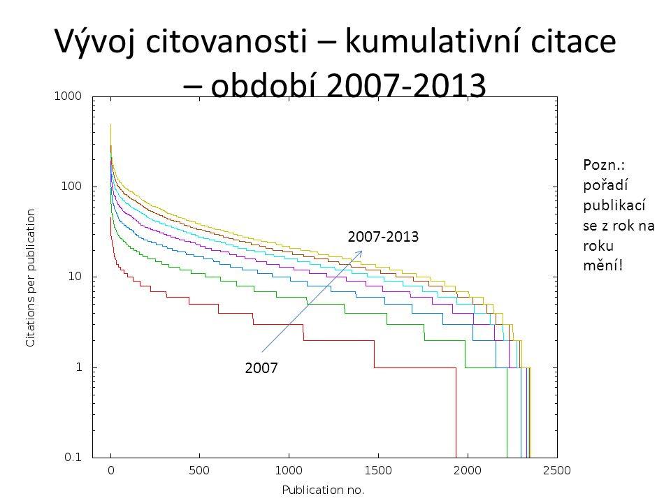 Vývoj citovanosti – kumulativní citace – období 2007-2013 2007 2007-2013 Pozn.: pořadí publikací se z rok na roku mění!