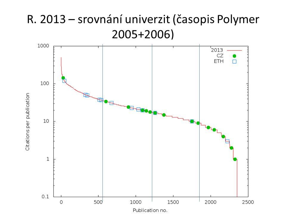R. 2013 – srovnání univerzit (časopis Polymer 2005+2006)
