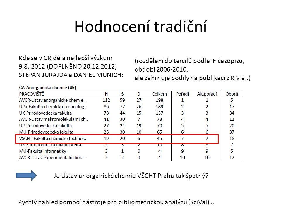 Hodnocení tradiční Kde se v ČR dělá nejlepší výzkum 9.8.