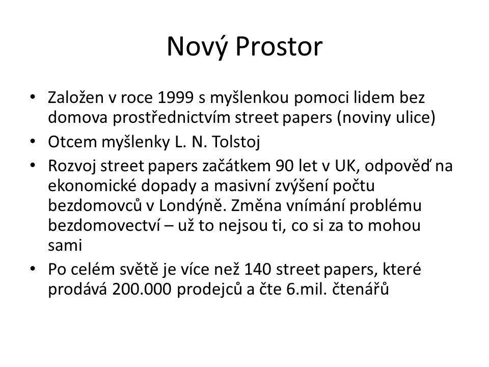 Nový Prostor Založen v roce 1999 s myšlenkou pomoci lidem bez domova prostřednictvím street papers (noviny ulice) Otcem myšlenky L.