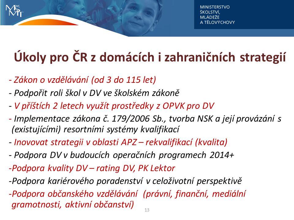 Úkoly pro ČR z domácích i zahraničních strategií - Zákon o vzdělávání (od 3 do 115 let) - Podpořit roli škol v DV ve školském zákoně - V příštích 2 letech využít prostředky z OPVK pro DV - Implementace zákona č.