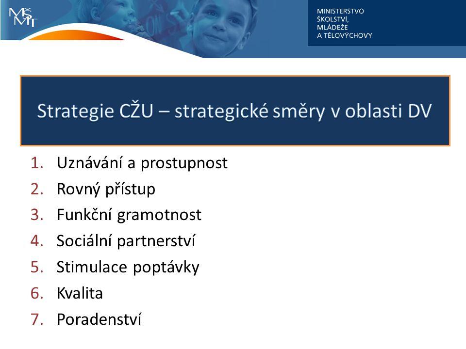 1.Uznávání a prostupnost 2.Rovný přístup 3.Funkční gramotnost 4.Sociální partnerství 5.Stimulace poptávky 6.Kvalita 7.Poradenství
