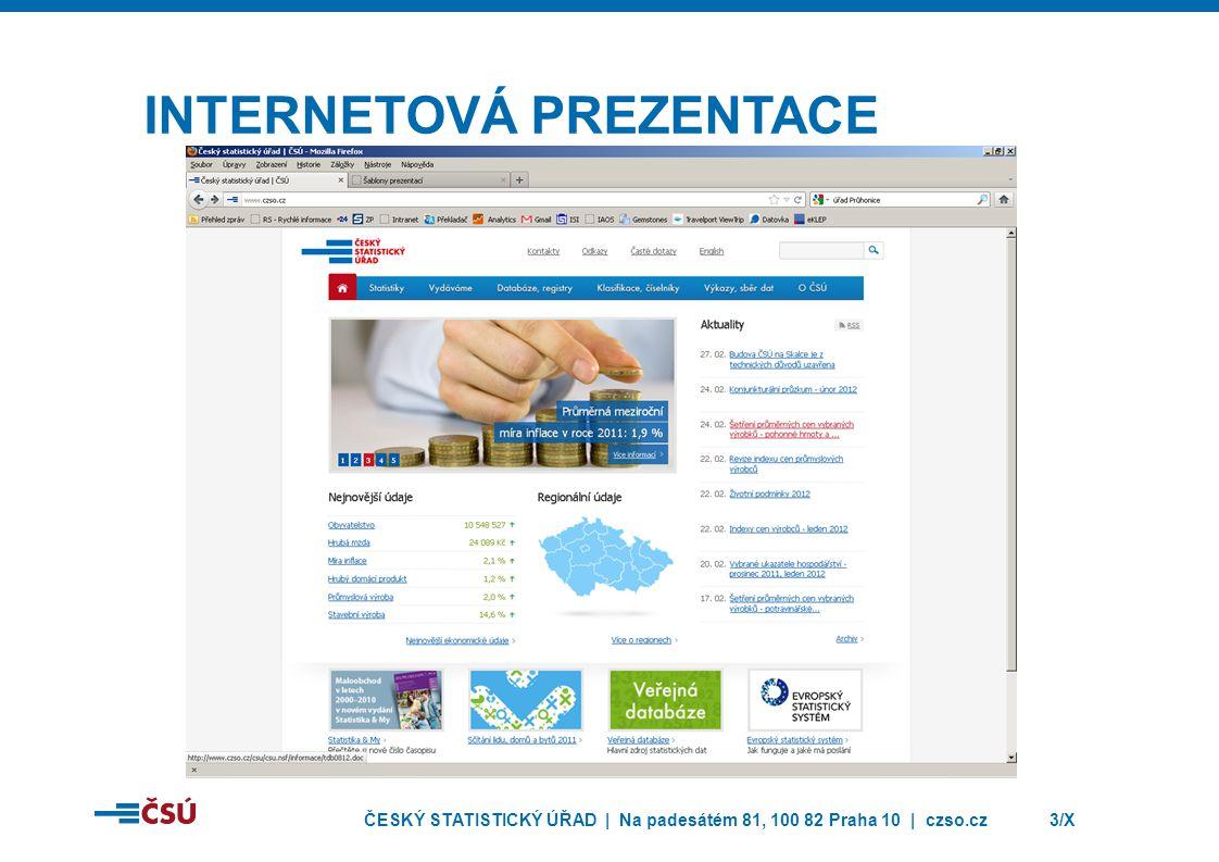 ČESKÝ STATISTICKÝ ÚŘAD | Na padesátém 81, 100 82 Praha 10 | czso.cz4/X OTEVŘENÁ DATA