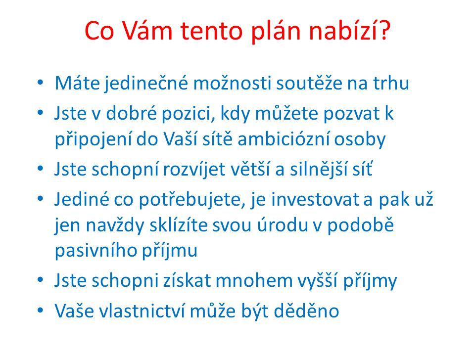 Co Vám tento plán nabízí.