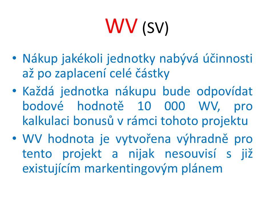 WV (SV) Nákup jakékoli jednotky nabývá účinnosti až po zaplacení celé částky Každá jednotka nákupu bude odpovídat bodové hodnotě 10 000 WV, pro kalkulaci bonusů v rámci tohoto projektu WV hodnota je vytvořena výhradně pro tento projekt a nijak nesouvisí s již existujícím markentingovým plánem