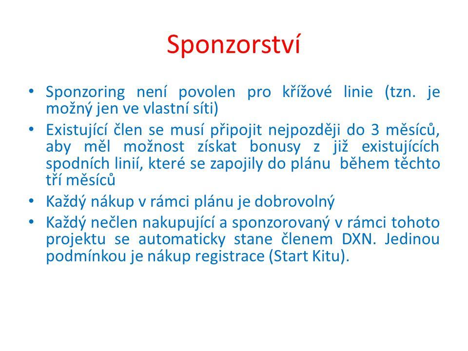 Sponzorství Sponzoring není povolen pro křížové linie (tzn.