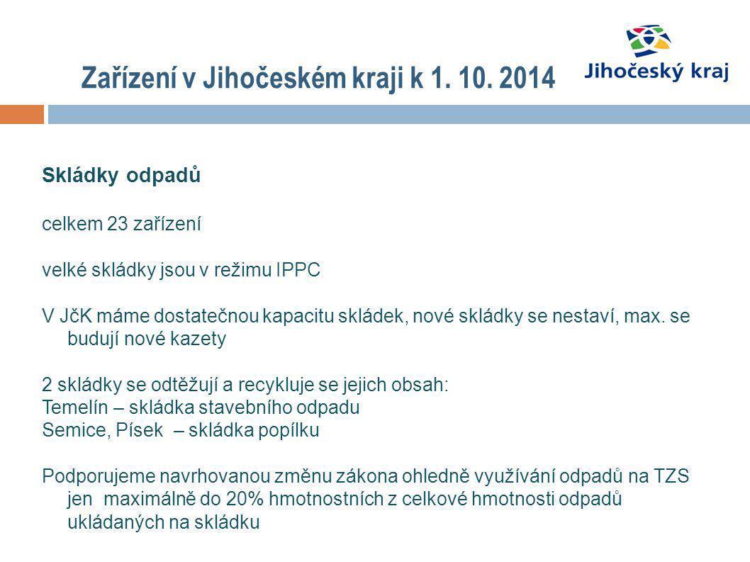 Zařízení v Jihočeském kraji k 1. 10. 2014 Skládky odpadů celkem 23 zařízení velké skládky jsou v režimu IPPC V JčK máme dostatečnou kapacitu skládek,