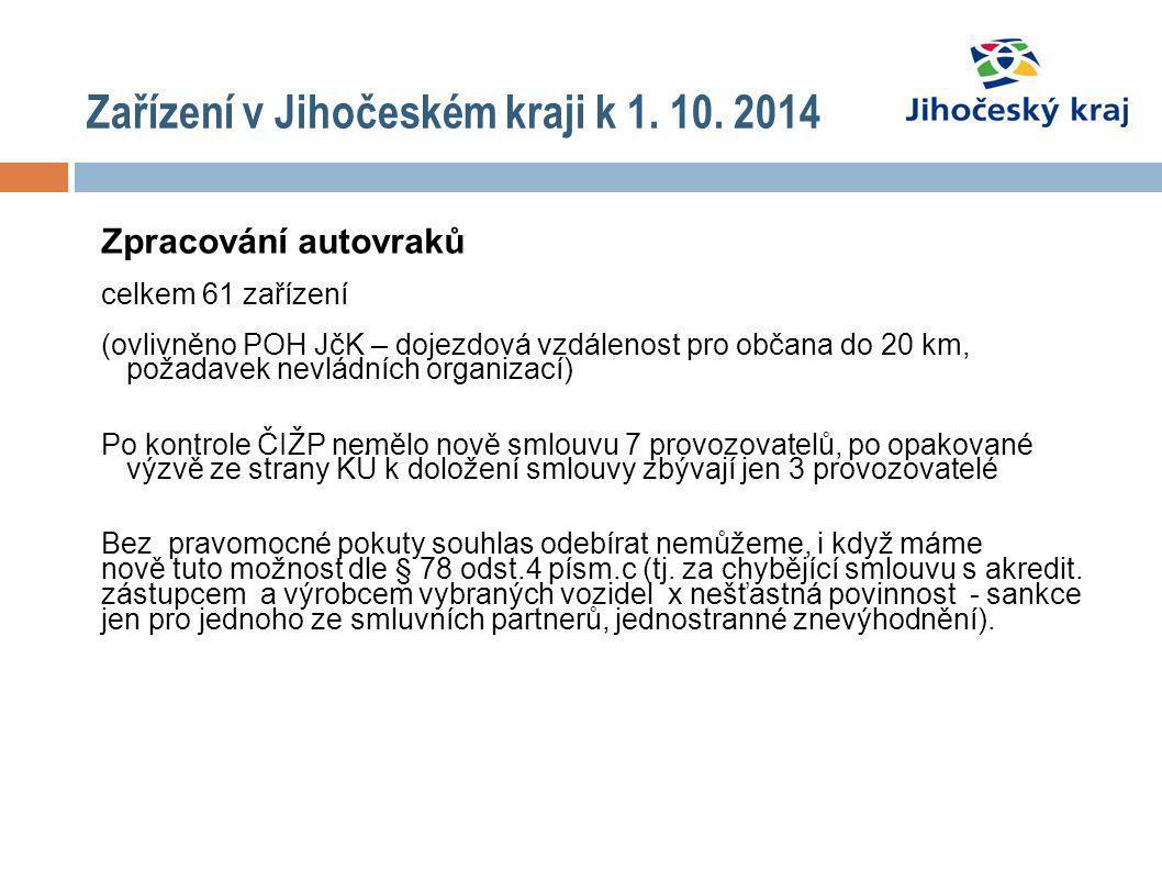 Zařízení v Jihočeském kraji k 1. 10. 2014 Zpracování autovraků celkem 61 zařízení (ovlivněno POH JčK – dojezdová vzdálenost pro občana do 20 km, požad