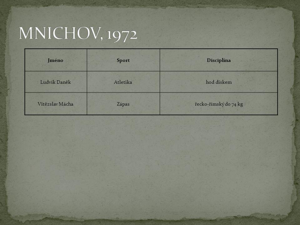 JménoSportDisciplína Ludvík DaněkAtletikahod diskem Vítězslav MáchaZápasřecko-římský do 74 kg