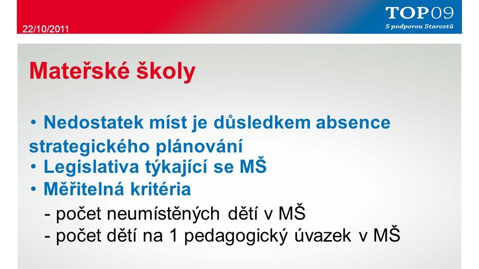 Mateřské školy ・ Nedostatek míst je důsledkem absence strategického plánování ・ Legislativa týkající se MŠ ・ Měřitelná kritéria - počet neumístěných dětí v MŠ - počet dětí na 1 pedagogický úvazek v MŠ 22/10/2011