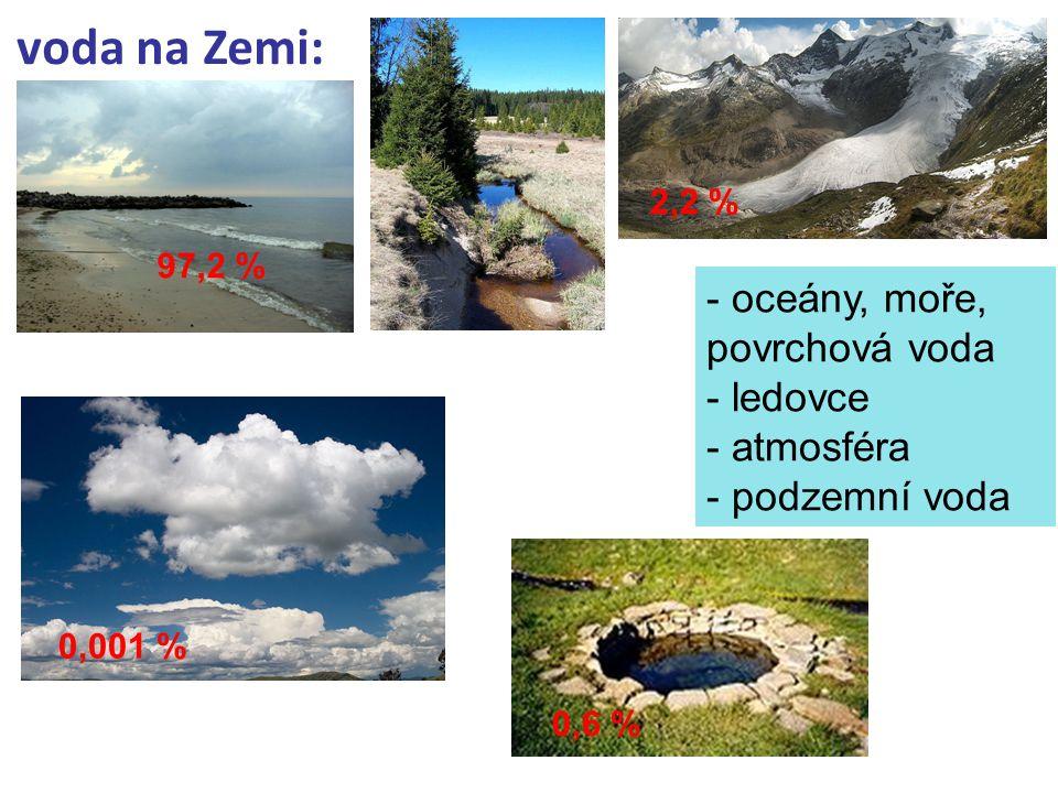 voda na Zemi: 0,6 % - oceány, moře, povrchová voda - ledovce - atmosféra - podzemní voda 97,2 % 2,2 % 0,001 %