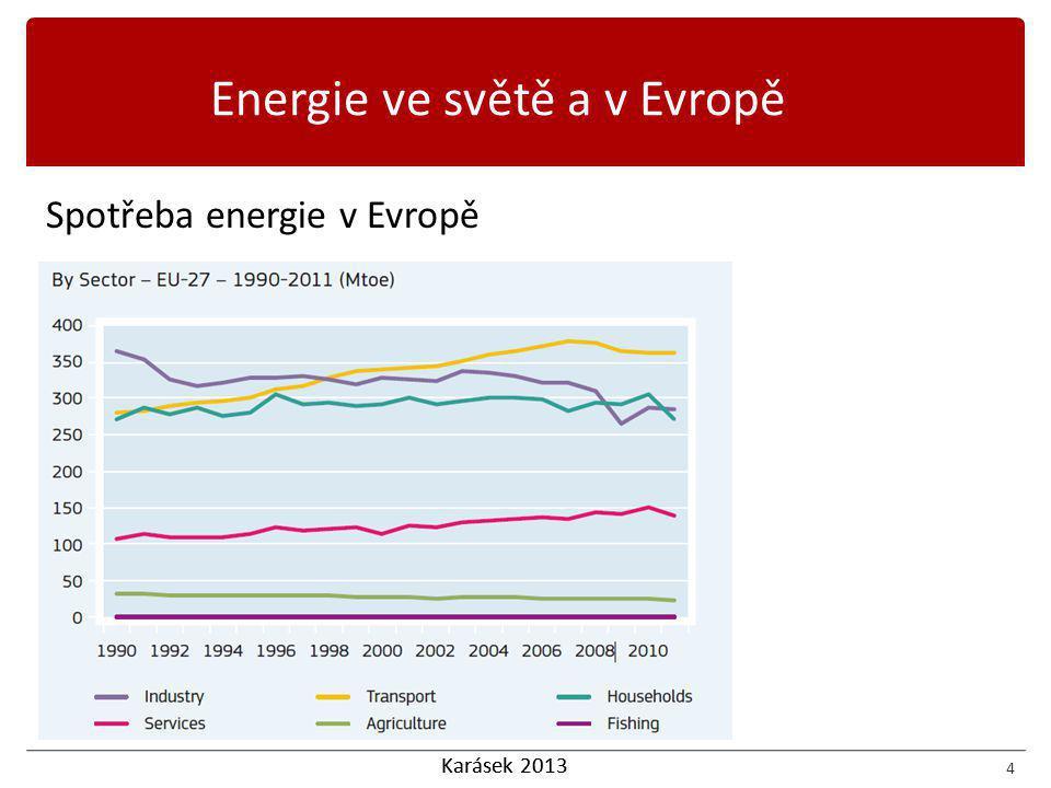 Karásek 2013 Spotřeba primárních zdrojů energie 5 Energie v ČR