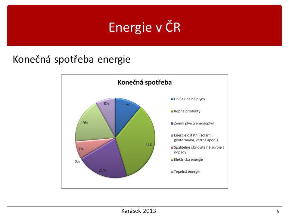 Karásek 2013 Konečná spotřeba energie 6 Energie v ČR