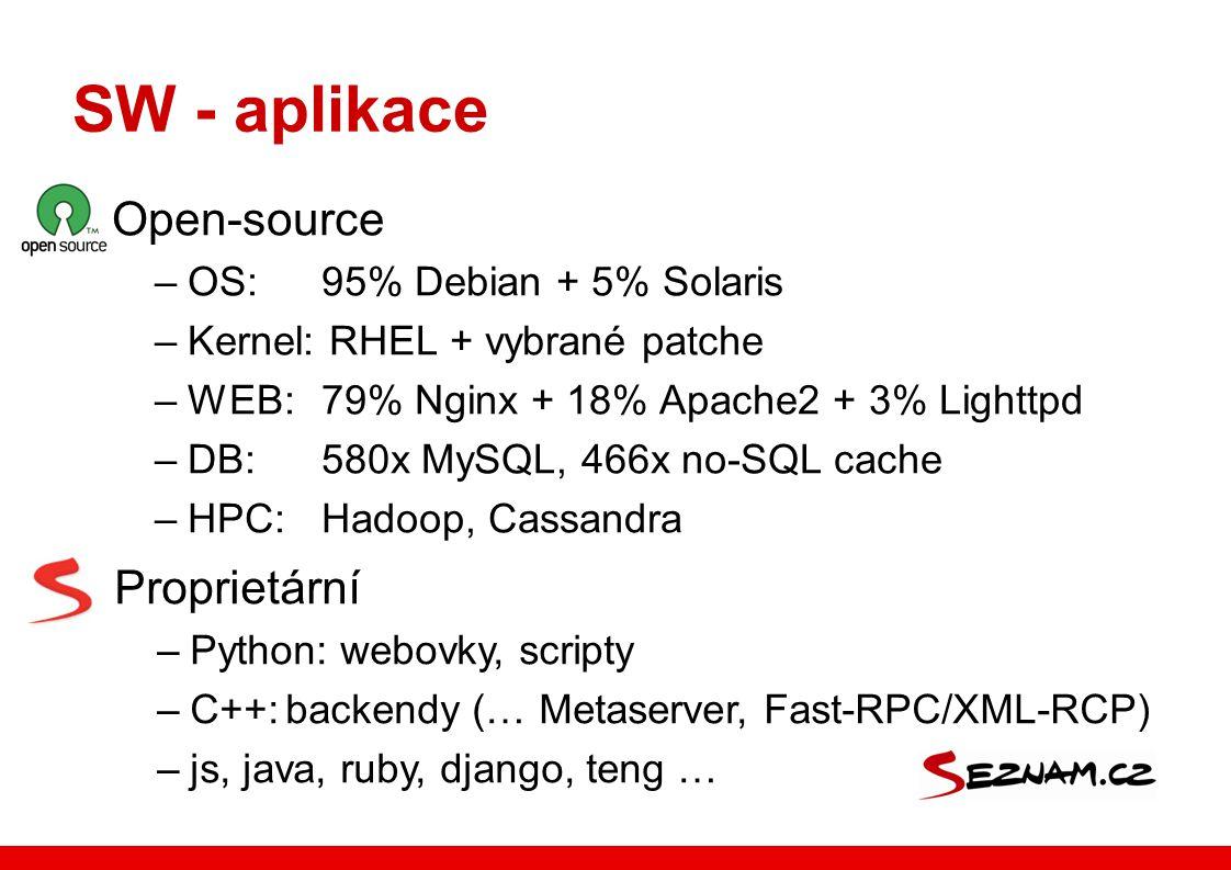 SW - aplikace Open-source –OS: 95% Debian + 5% Solaris –Kernel: RHEL + vybrané patche –WEB: 79% Nginx + 18% Apache2 + 3% Lighttpd –DB: 580x MySQL, 466x no-SQL cache –HPC: Hadoop, Cassandra Proprietární –Python: webovky, scripty –C++:backendy (… Metaserver, Fast-RPC/XML-RCP) –js, java, ruby, django, teng …