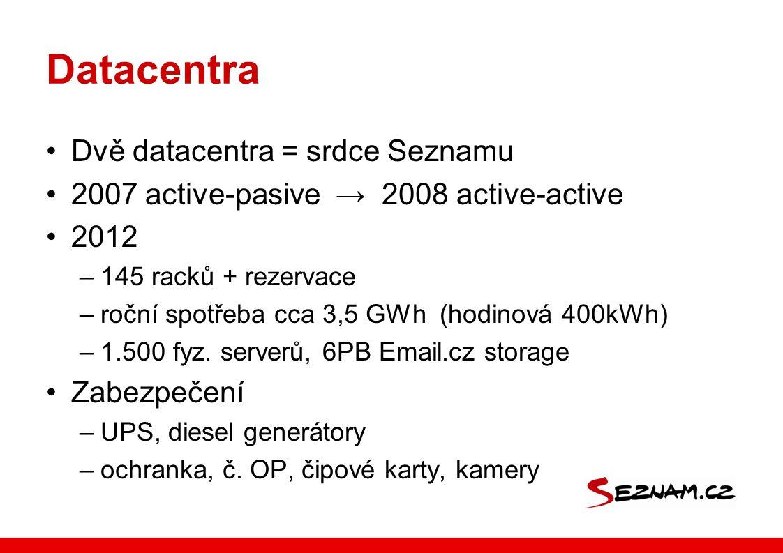Datacentra Dvě datacentra = srdce Seznamu 2007 active-pasive → 2008 active-active 2012 –145 racků + rezervace –roční spotřeba cca 3,5 GWh (hodinová 400kWh) –1.500 fyz.