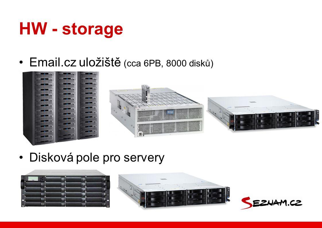 HW - storage Email.cz uložiště (cca 6PB, 8000 disků) Disková pole pro servery