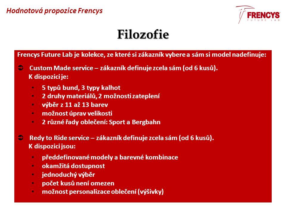 Hodnotová propozice Frencys Filozofie Frencys Future Lab Frencys Future Lab je kolekce, ze které si zákazník vybere a sám si model nadefinuje:  Custom Made service –  Custom Made service – zákazník definuje zcela sám (od 6 kusů).
