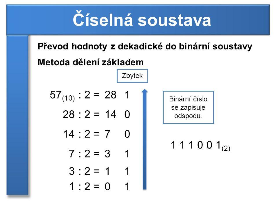 Převod hodnoty z dekadické do binární soustavy Metoda dělení základem Číselná soustava 57 (10) : 2=281 Zbytek 28: 2=140 : 2=70 7 =31 3 =11 1 =01 Binár