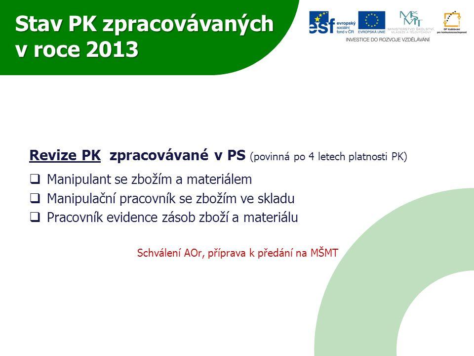 Stav PK zpracovávaných v roce 2013 Revize PK zpracovávané v PS (povinná po 4 letech platnosti PK)  Manipulant se zbožím a materiálem  Manipulační pracovník se zbožím ve skladu  Pracovník evidence zásob zboží a materiálu Schválení AOr, příprava k předání na MŠMT