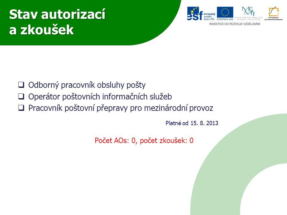 Stav autorizací a zkoušek  Odborný pracovník obsluhy pošty  Operátor poštovních informačních služeb  Pracovník poštovní přepravy pro mezinárodní provoz Platné od 15.