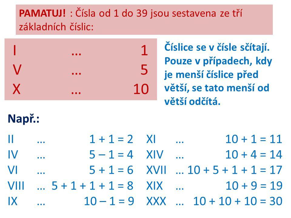 PAMATUJ! : Čísla od 1 do 39 jsou sestavena ze tří základních číslic: Např.: II… 1 + 1 = 2 IV… 5 – 1 = 4 VI… 5 + 1 = 6 VIII… 5 + 1 + 1 + 1 = 8 IX… 10 –