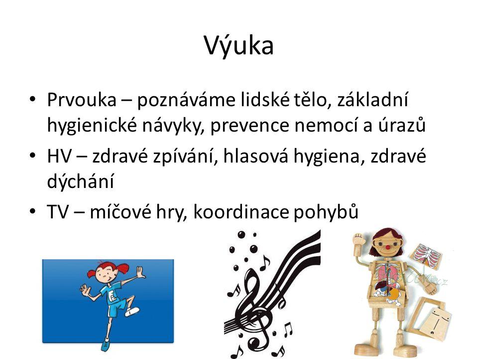 Výuka Prvouka – poznáváme lidské tělo, základní hygienické návyky, prevence nemocí a úrazů HV – zdravé zpívání, hlasová hygiena, zdravé dýchání TV – m