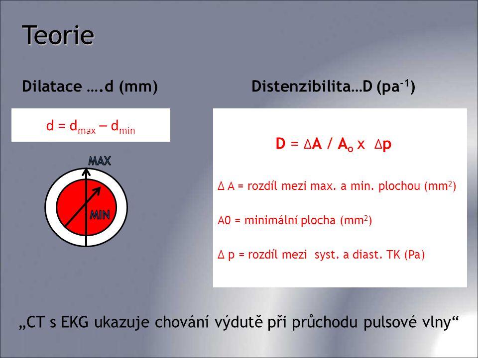 Dilatace ….d (mm) d = d max – d min Distenzibilita…D (pa -1 ) D = ∆ A / A o x ∆ p ∆ A = rozdíl mezi max. a min. plochou (mm 2 ) A0 = minimální plocha