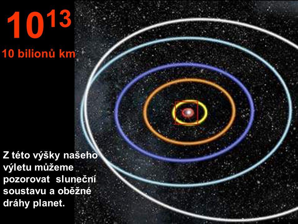 Oběžné dráhy Merkuru, Venuše, Země, Marsu a Jupitera. 10 12 1 bilión km